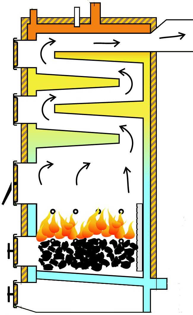 Котлы на топливе длительного горения своими руками